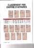 Classement par chiffre d'affaires - application/pdf